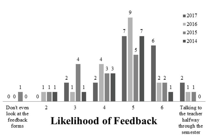2014may_feedback2
